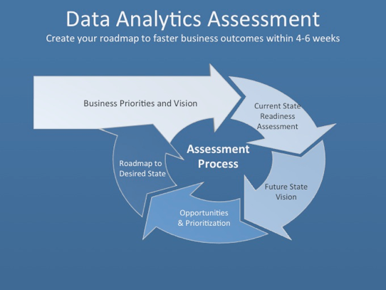 Data_Analytics_Assessments