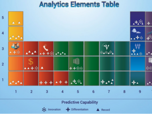 Analytics Elements to Establish Semantic Consistency in Data Lakes