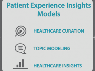 Improving Patient Experience Insights