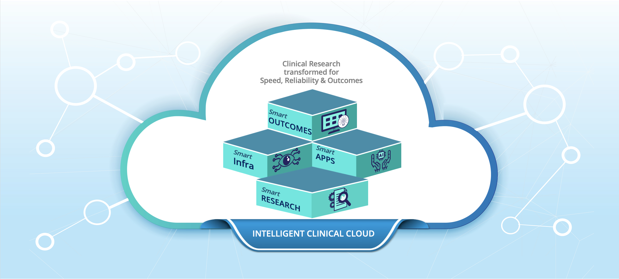 Intelligent Clinical Cloud
